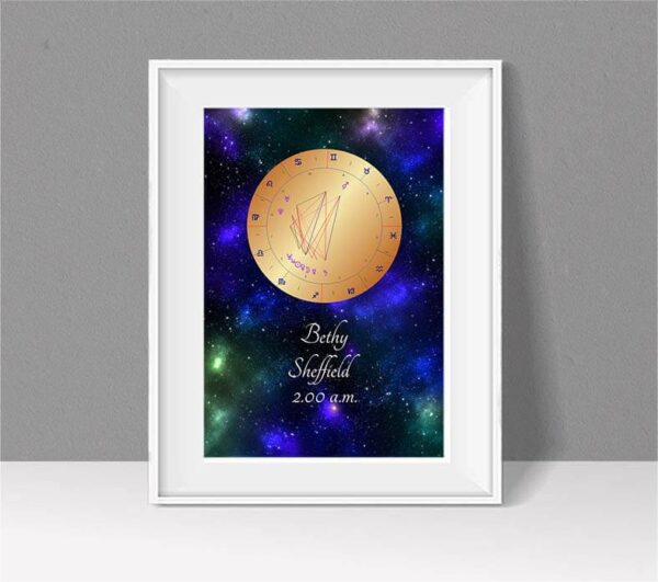 Astrology chart showing the chart information on a gold disc against the background of a richly coloured night sky